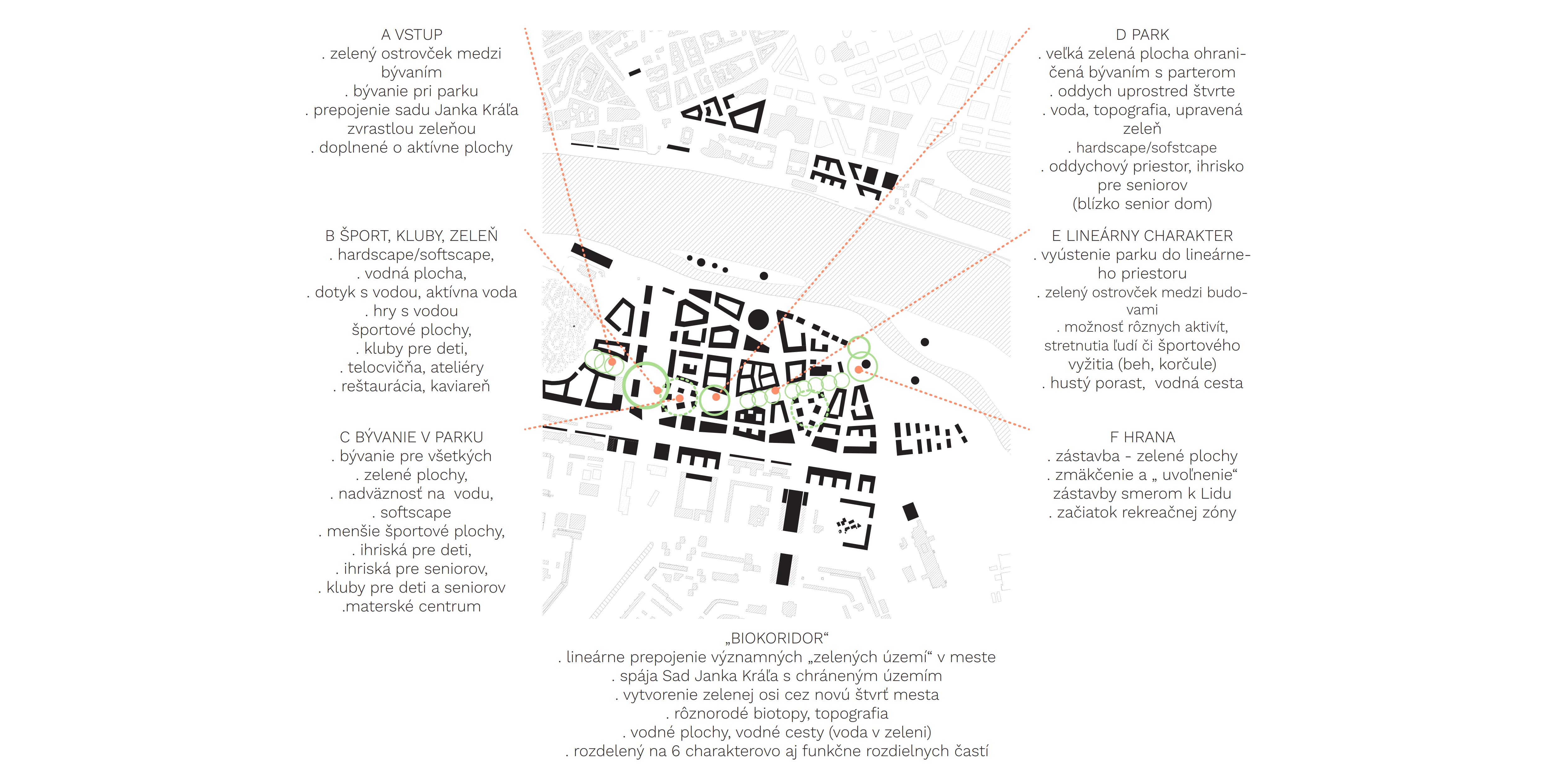 875070df8 Transformácia dunajského nábrežia - diplomová práca | Archinfo.sk