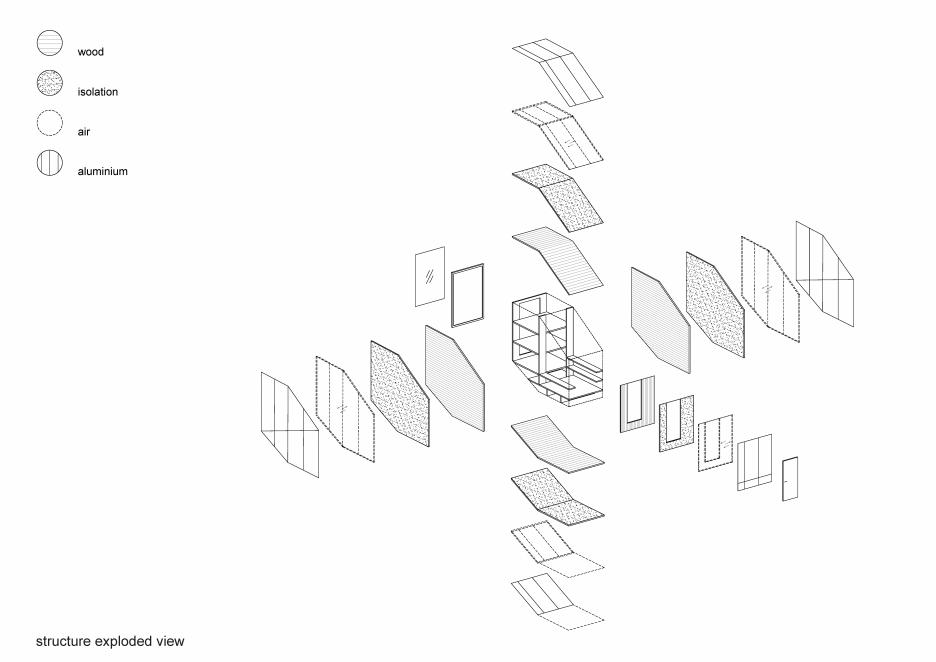 Konštrukčná schéma